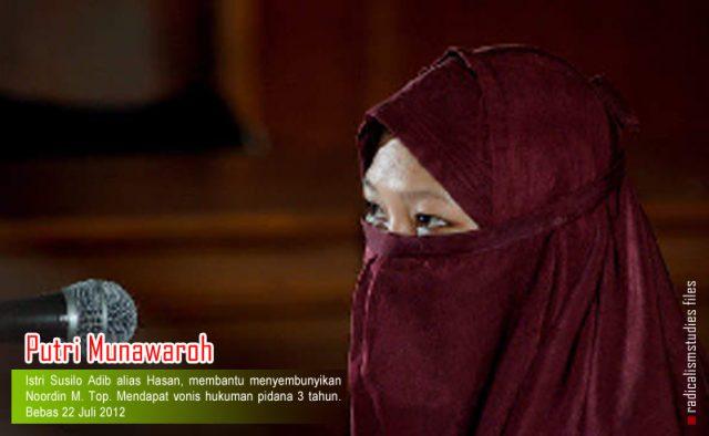 Putri Munawaroh